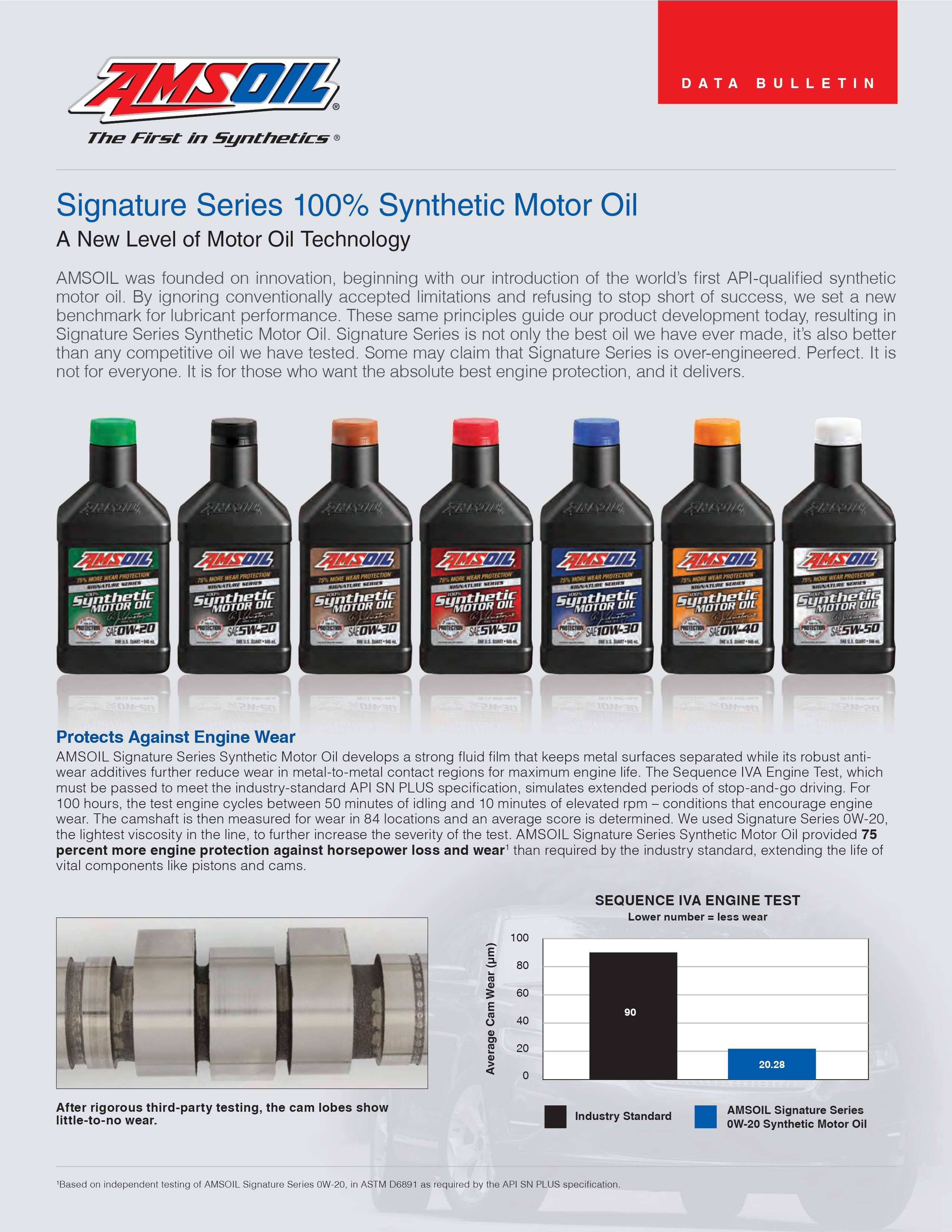 Is synthetic motor oil better than conventional for Difference between synthetic and conventional motor oil